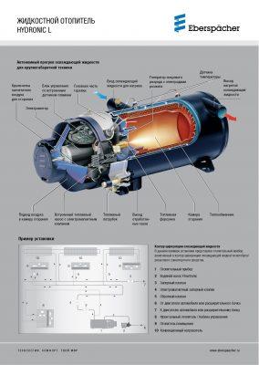 Плакат устройства Hydronic L